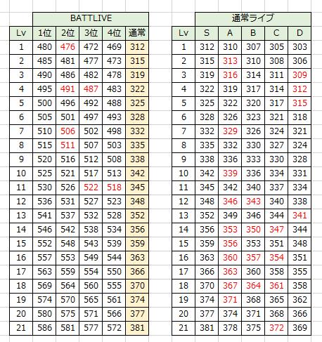 f:id:t7s_border:20210325153213p:plain