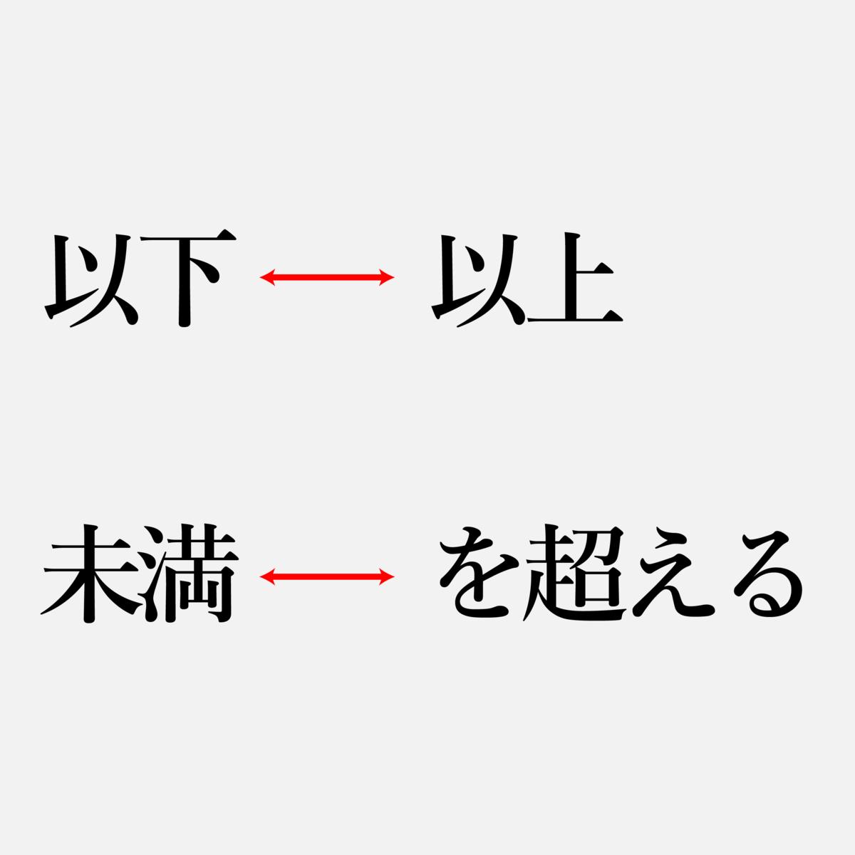 f:id:t92dam:20190621155016p:plain
