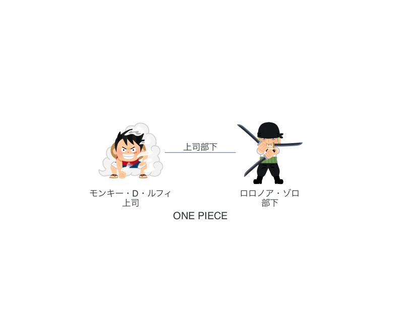 f:id:tARO:20210110220604p:plain