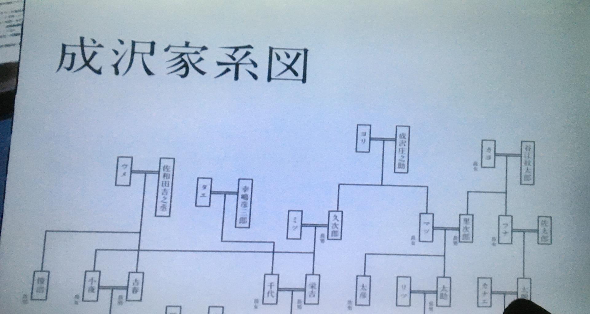 f:id:t_aki:20200419002152j:plain