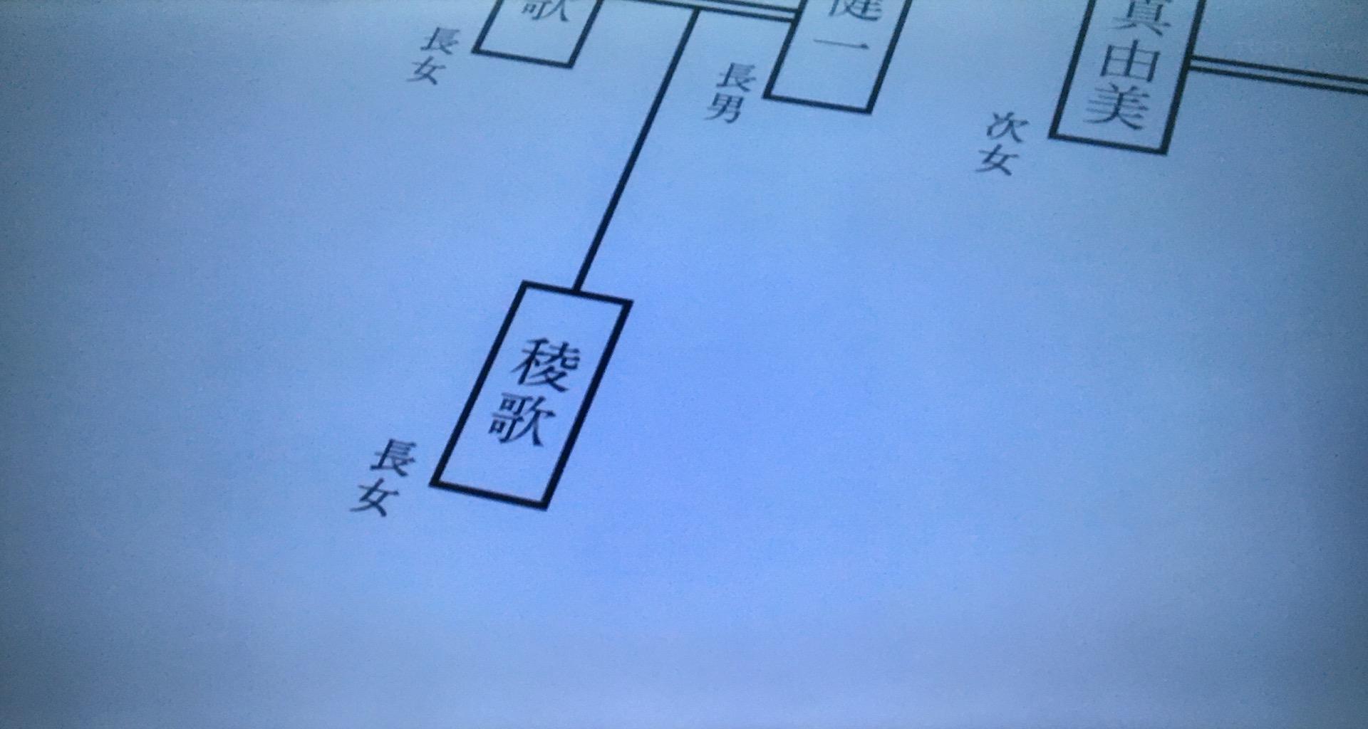f:id:t_aki:20200419002156j:plain