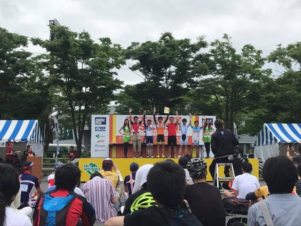 f:id:t_hasegawa-from-Azumino:20170625234206j:image
