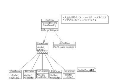 f:id:t_ishida:20080228020003j:image