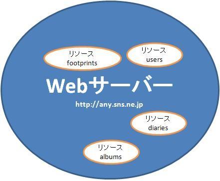f:id:t_ishida:20080521121623j:image