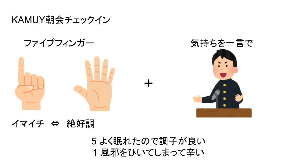 f:id:t_kaneyama:20210303201858p:plain