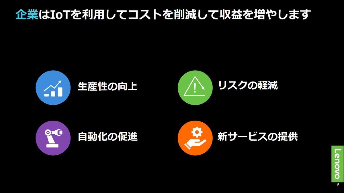 f:id:t_komiya:20190916214545p:plain