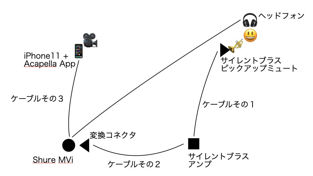 f:id:t_motooka:20200404183930p:plain