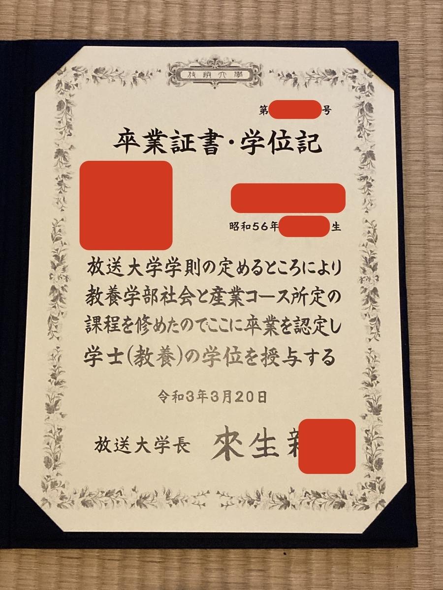 f:id:t_motooka:20210328161219j:plain
