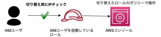 f:id:t_nagaya:20190222094438j:plain