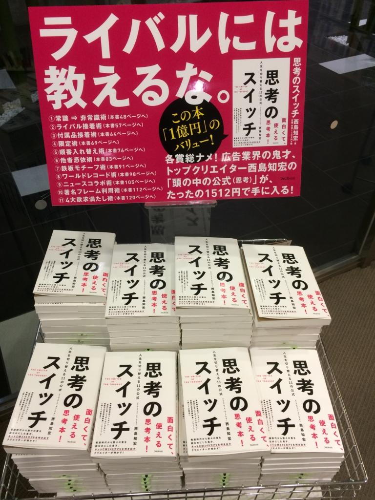f:id:t_nishijima:20160216195211j:plain