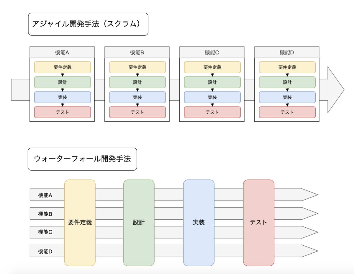 f:id:t_yamauchi16:20201223225110p:plain
