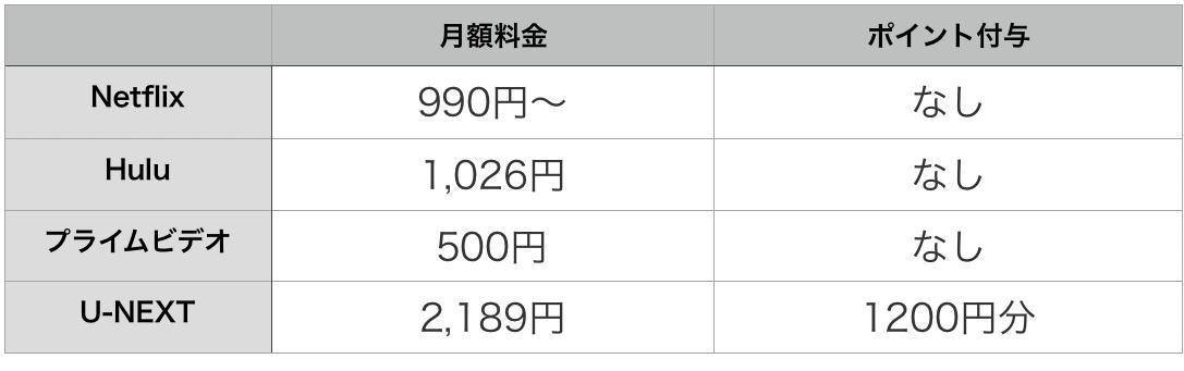 f:id:ta-ka000:20210502215216p:plain
