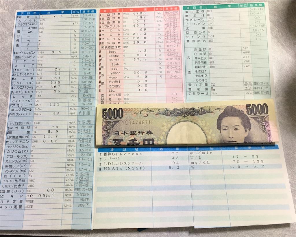 f:id:ta-sanpapa:20200505204457j:image