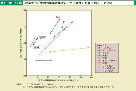 f:id:ta26:20080802003828j:image