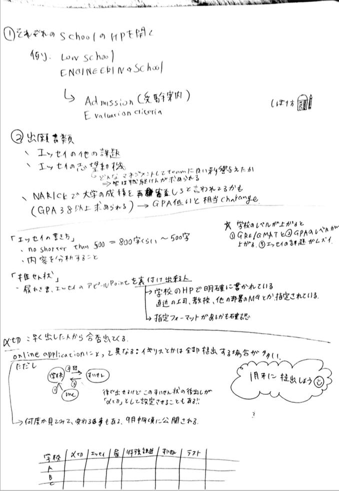 f:id:ta2asuka:20160828162110p:plain