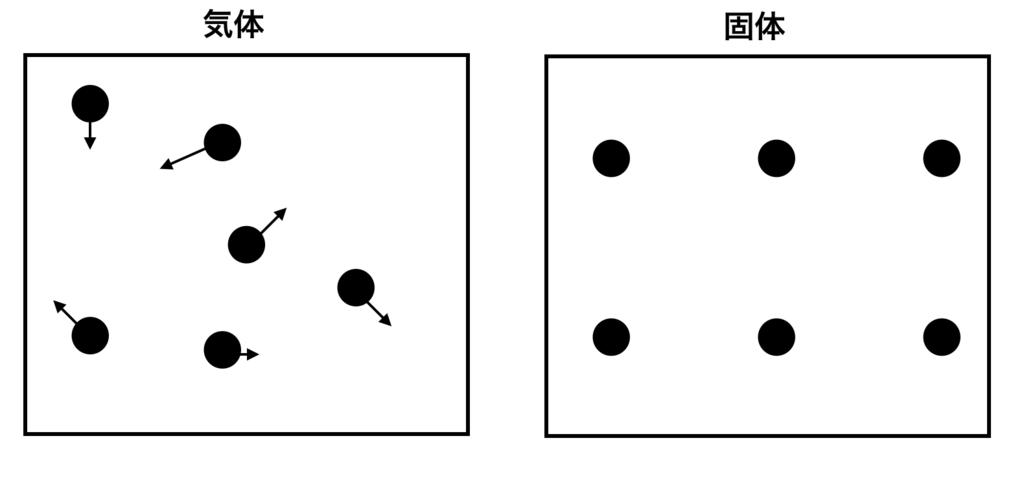 f:id:ta_ichi:20181122151612p:plain