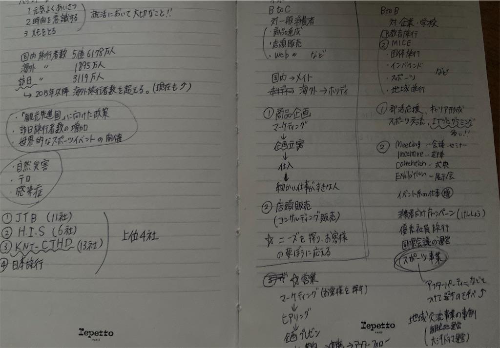 f:id:taaaafuuu_chan:20200706174629j:image