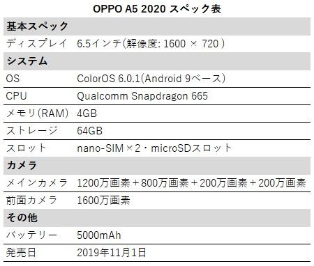 f:id:taakun23:20200311212430j:plain
