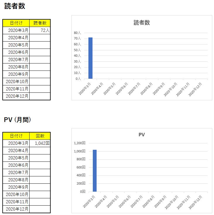 f:id:taakun23:20200401233318p:plain