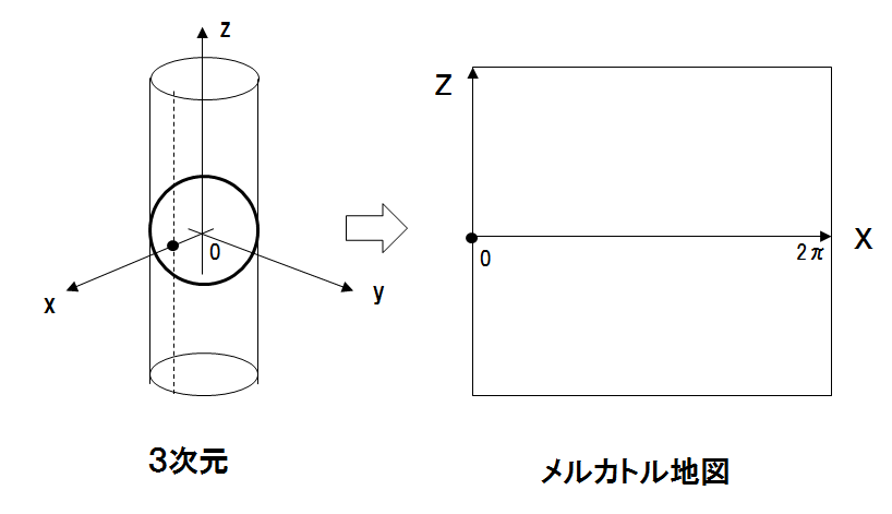 f:id:taamori1229:20160107223606p:plain
