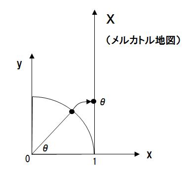 f:id:taamori1229:20160107223714p:plain