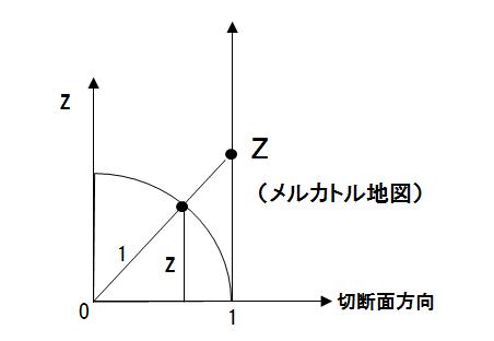 f:id:taamori1229:20160107223745p:plain