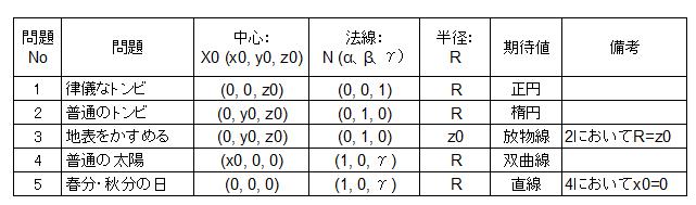 f:id:taamori1229:20160627185138p:plain