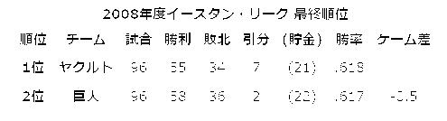f:id:taamori1229:20160726201913p:plain