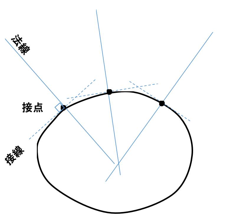 f:id:taamori1229:20160901225144p:plain