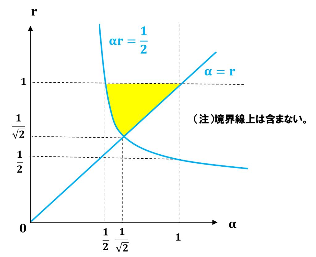 f:id:taamori1229:20160913231047p:plain