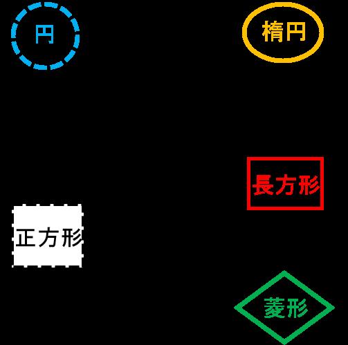 f:id:taamori1229:20161022104610p:plain