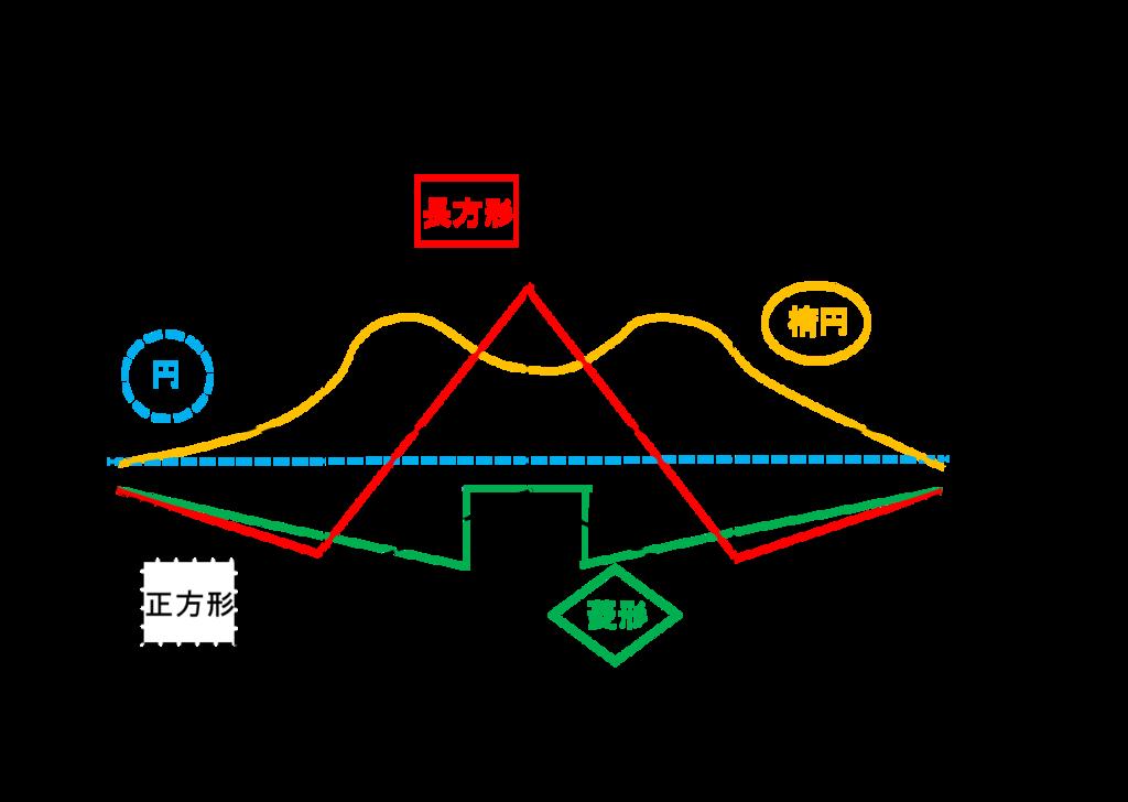 f:id:taamori1229:20161022105415p:plain