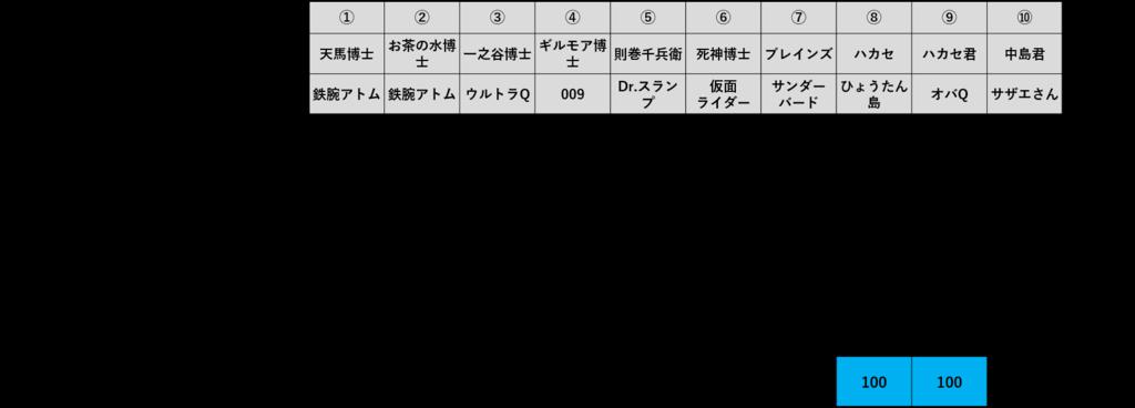 f:id:taamori1229:20170301215346p:plain