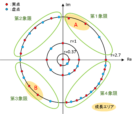 f:id:taamori1229:20170304230046p:plain
