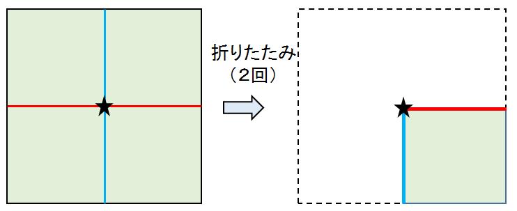 f:id:taamori1229:20170424220347p:plain