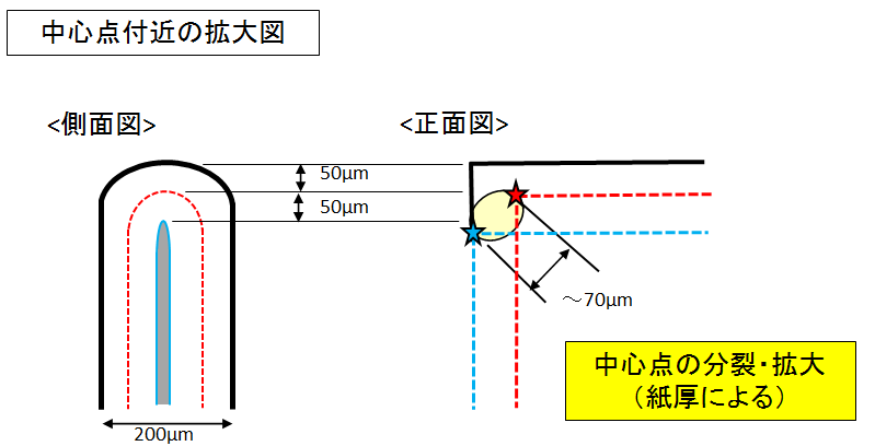 f:id:taamori1229:20170424220511p:plain