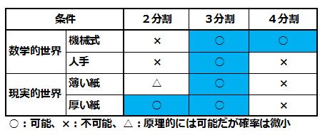 f:id:taamori1229:20170425204504p:plain