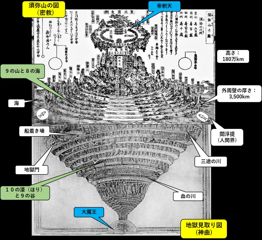 f:id:taamori1229:20170819103039p:plain