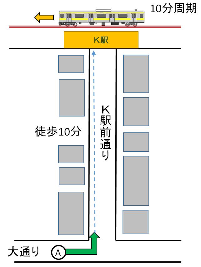 f:id:taamori1229:20170920205711p:plain