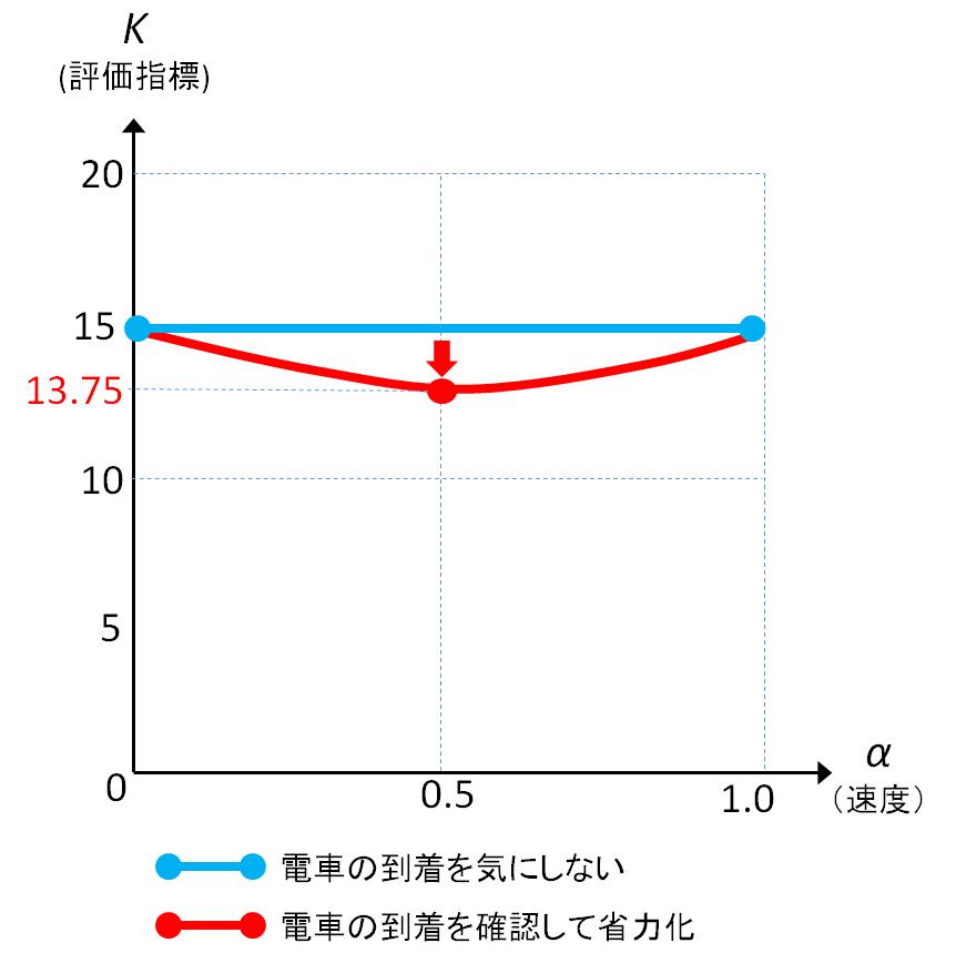 f:id:taamori1229:20170921213304p:plain