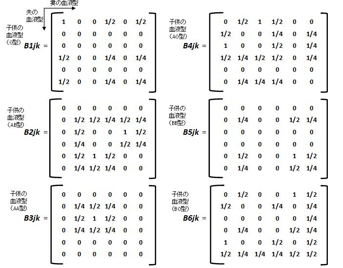 f:id:taamori1229:20171114215139p:plain