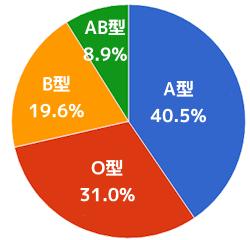 f:id:taamori1229:20171117213315p:plain