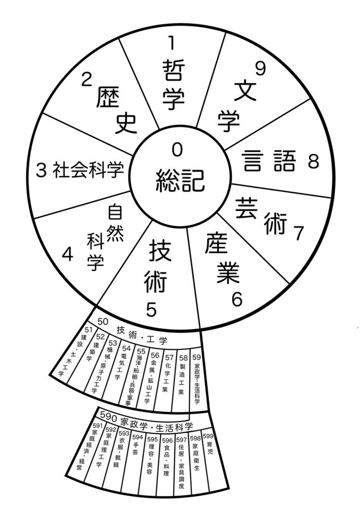 f:id:taamori1229:20171118082110j:plain