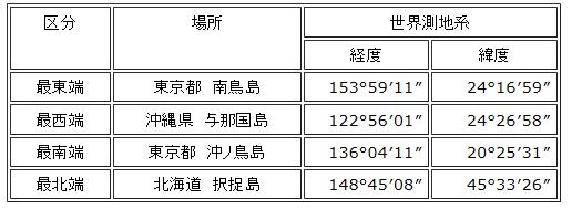 f:id:taamori1229:20171128203519p:plain