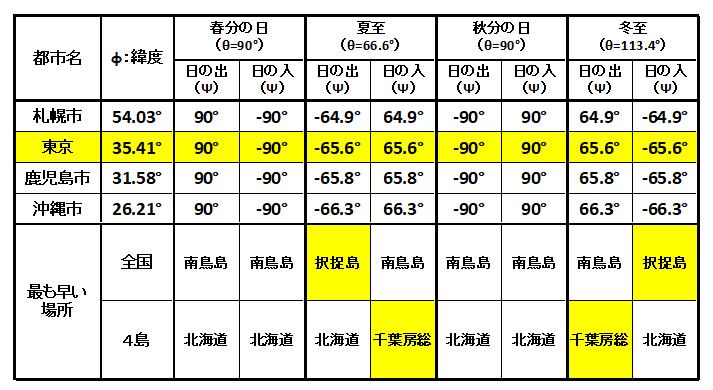 f:id:taamori1229:20171128203747p:plain