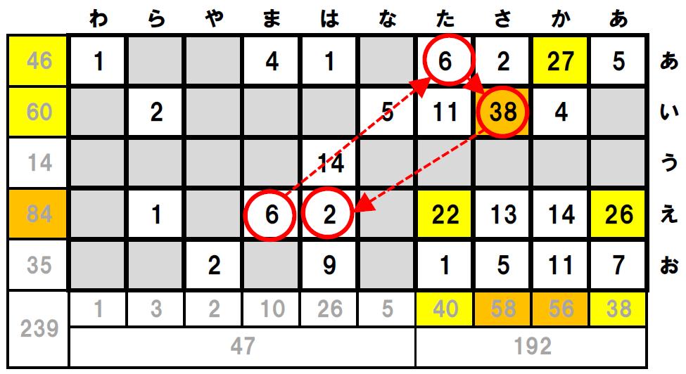 f:id:taamori1229:20180524135657p:plain