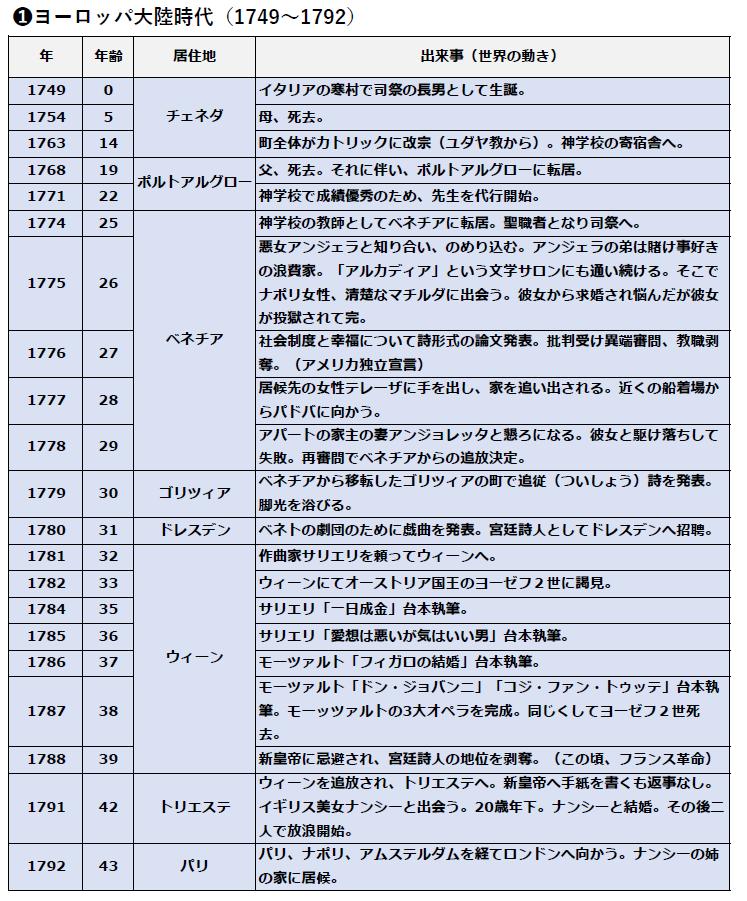 f:id:taamori1229:20180608025601p:plain