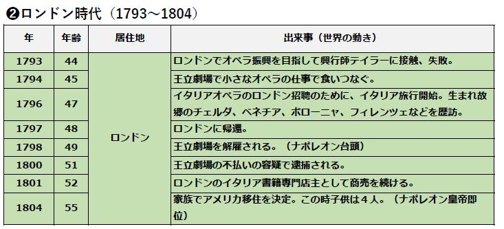 f:id:taamori1229:20180608025619p:plain