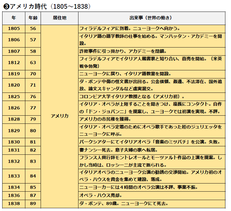 f:id:taamori1229:20180608025636p:plain