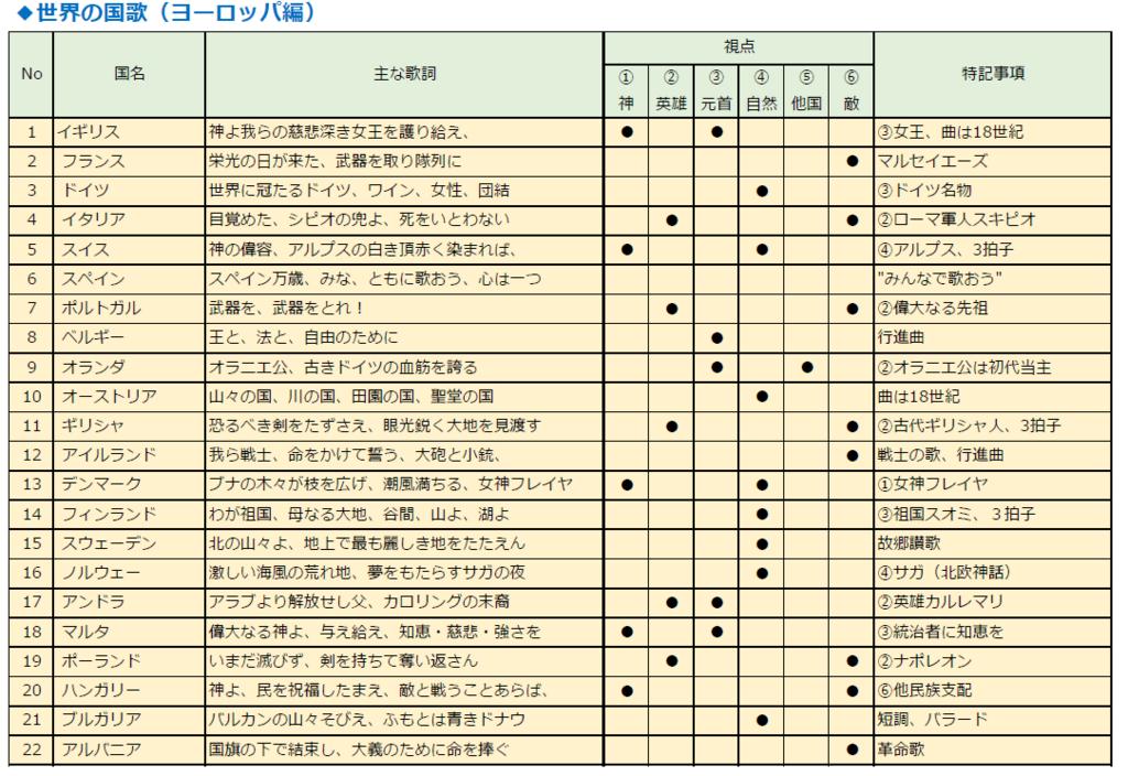 f:id:taamori1229:20180620202006p:plain